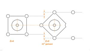 polygooneffect