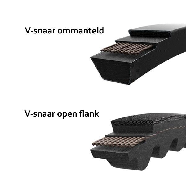 vertande open flank v-riem en de klassieke ommantelde v-riem