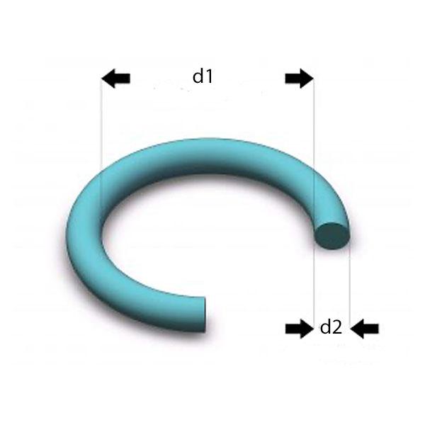 de maten van een o-ring meten