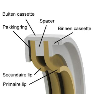 ptfe seal onderdelen